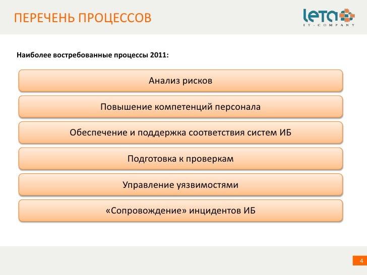 ПЕРЕЧЕНЬ ПРОЦЕССОВНаиболее востребованные процессы 2011:                                 Анализ рисков                    ...