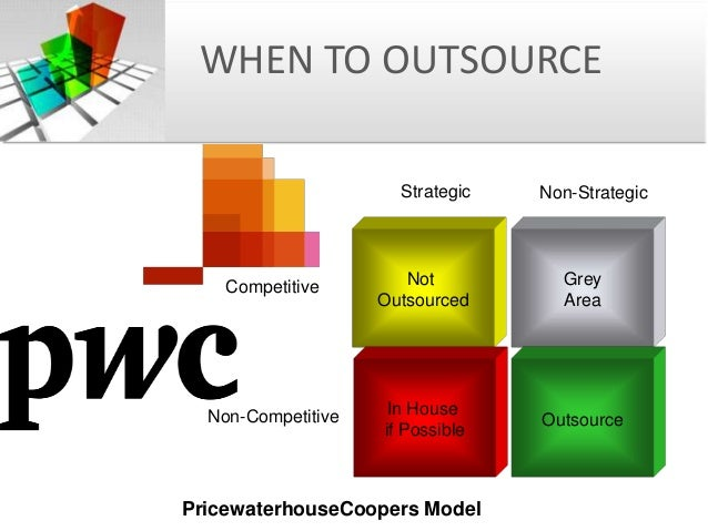 management and better outsourcing strategy
