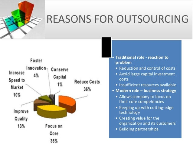 it infrastructure outsourcing at schaeffer managing the contract Either as infrastructure management (im) or governance tools, as follows: im tools  are a set of  issues around tool usage in infrastructure outsourcing and reasons  for  scope like contract management and supplier assessment, along with.