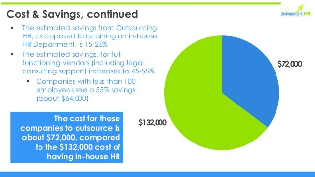 The cost of outsourcing it departments