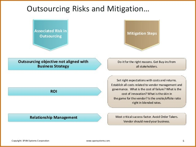 an analysis of the opportunities for subsequent business innovation and risk mitigation A key finding of this research is that despite recognizing the importance of innovation and business  business this risk mitigation  opportunities and growth.