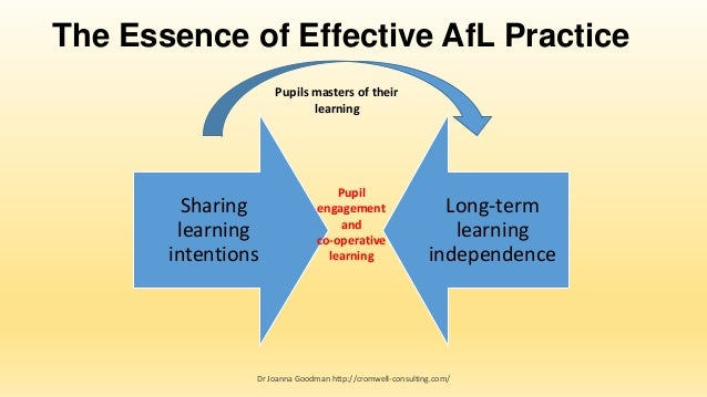 the essence of effective teaching I measure my own effectiveness as a teacher by reflecting on what was  successful or  to me, this is the essence of an effective lesson.