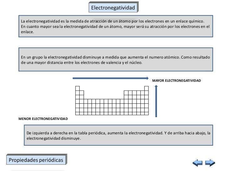 La tabla peridica 18 urtaz Choice Image