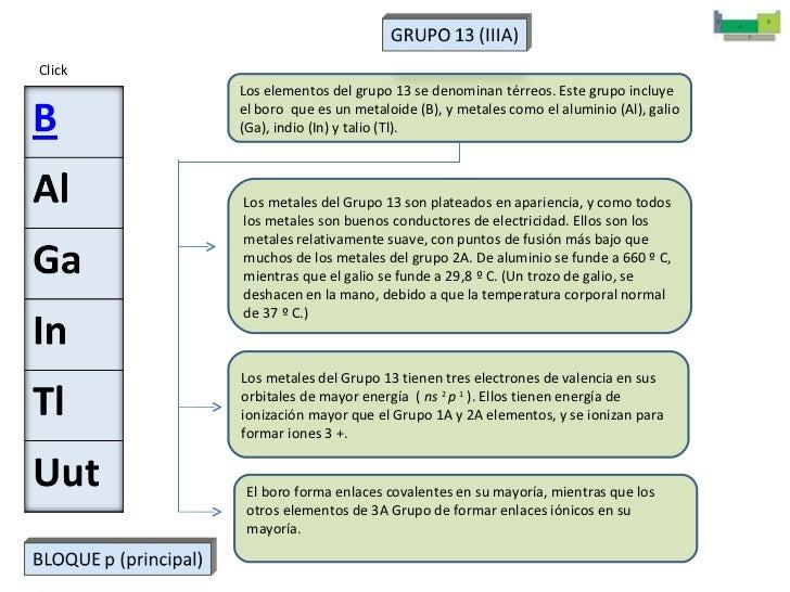 ELEMENTOS DEL GRUPO 13 PDF DOWNLOAD