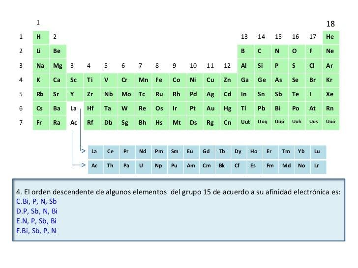 La tabla peridica 31 urtaz Choice Image