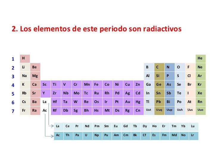 La tabla peridica 63 2 los elementos de este periodo son radiactivos urtaz Choice Image