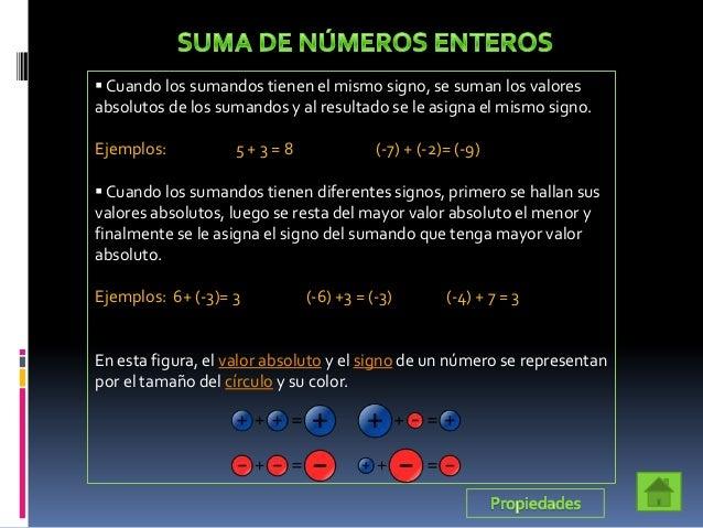  Cuando los sumandos tienen el mismo signo, se suman los valoresabsolutos de los sumandos y al resultado se le asigna el ...