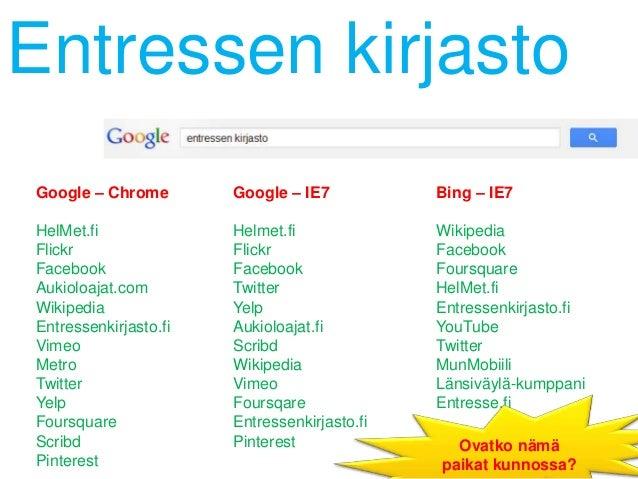 Entressen kirjastoGoogle – Chrome        Google – IE7           Bing – IE7HelMet.fi              Helmet.fi              Wi...