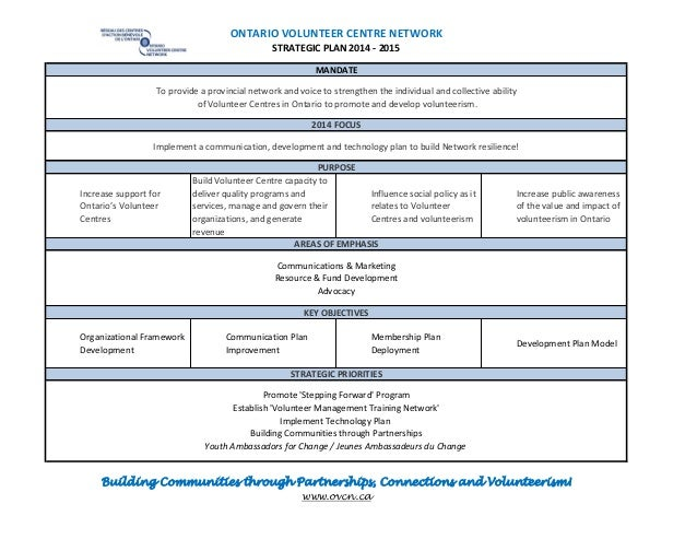 ONTARIO VOLUNTEER CENTRE NETWORK STRATEGIC PLAN 2014 - 2015 MANDATE To provide a provincial network and voice to strengthe...