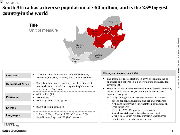 South Africa has a diverse population of ~50 million, and is the 25 th  biggest country in the world   2 SOURCE: CIA factb...