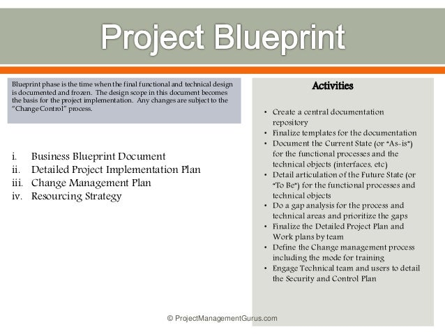 Overall project management blueprint malvernweather Choice Image