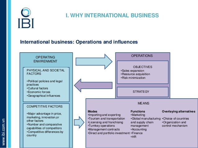 the cultural barriers in the international business negotiation Cross-cultural business negotiations are an important part of international  business much business has been lost overseas due to miscalculations caused  by.