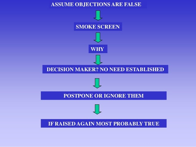True objections arise for one of two reasons. Misunderstanding. Genuine Disadvantage.