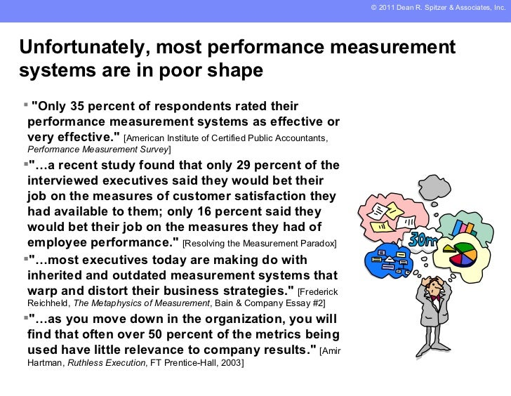 performances measures essay In measurement of the employee's performances so as to ward them stated the measures of the balanced scorecard were no plagiarism essay.