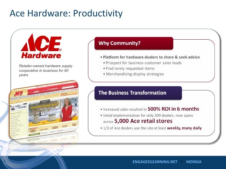 Ace Hardware: Productivity Retailer-owned hardware supply cooperative in business for 80 years