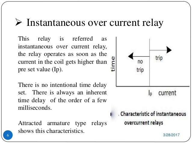 Over Current Protection - Current relay characteristics
