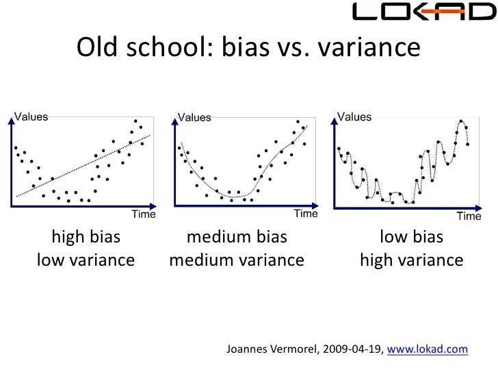 Image result for high bias vs high variance