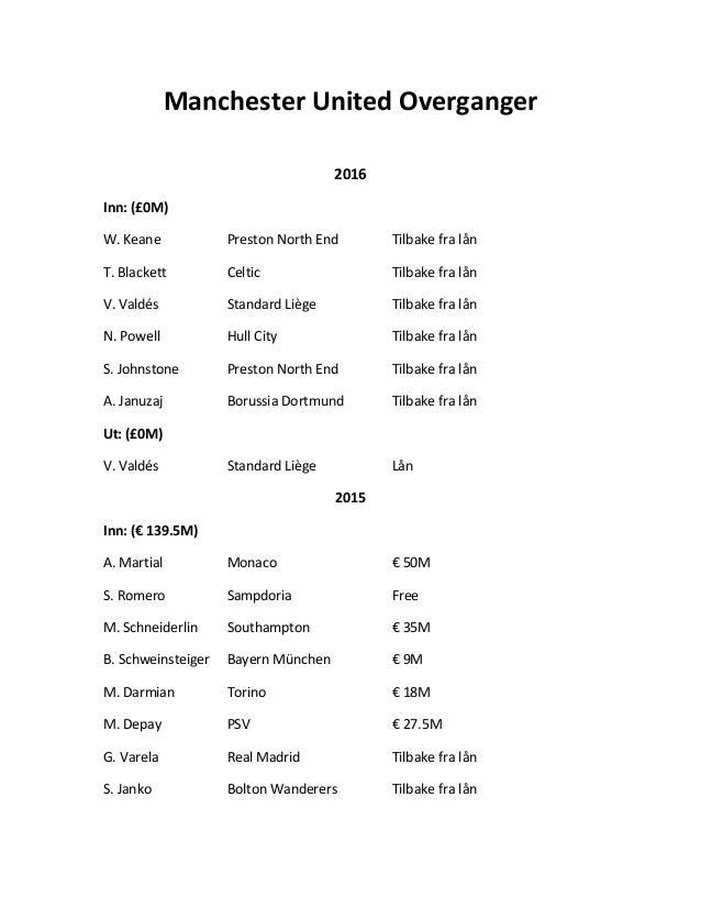 Manchester United Overganger 2016 Inn: (£0M) W. Keane Preston North End Tilbake fra lån T. Blackett Celtic Tilbake fra lån...