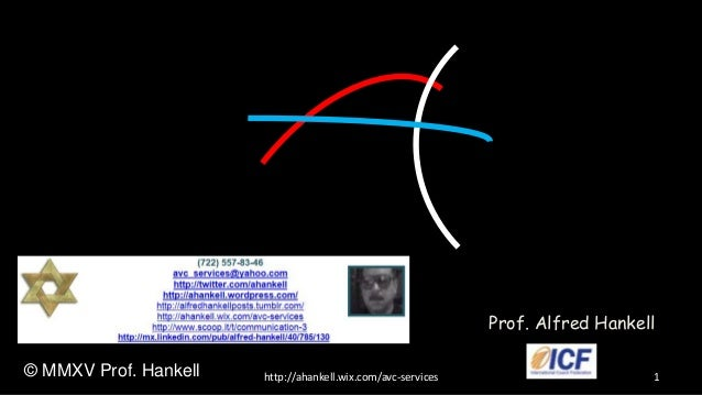 1http://ahankell.wix.com/avc-services Prof. Alfred Hankell © MMXV Prof. Hankell