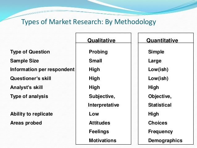 qualitative research in financial markets A growing stream of research in accounting and finance tests the extent to which the tone of financial disclosure narrative affects security prices, over and ab.