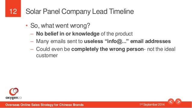 12  Solar Panel Company Lead Timeline  • So, what went wrong?  – No belief in or knowledge of the product  – Many emails s...