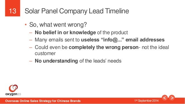 13  Solar Panel Company Lead Timeline  • So, what went wrong?  – No belief in or knowledge of the product  – Many emails s...