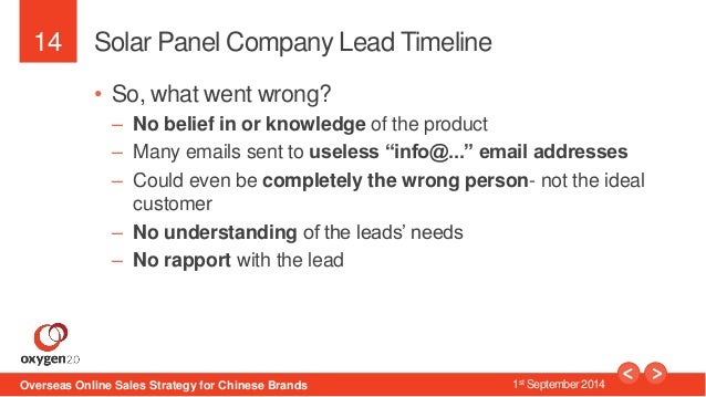14  Solar Panel Company Lead Timeline  • So, what went wrong?  – No belief in or knowledge of the product  – Many emails s...