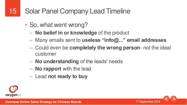 15  Solar Panel Company Lead Timeline  • So, what went wrong?  – No belief in or knowledge of the product  – Many emails s...