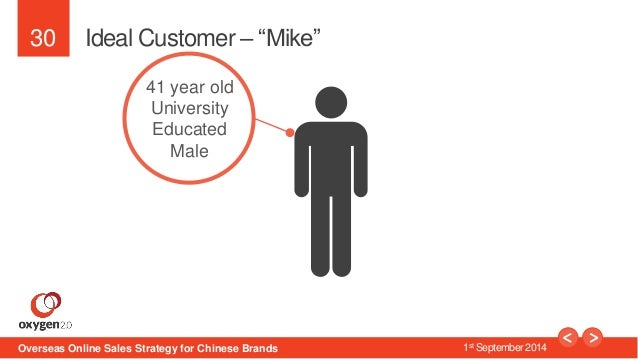 """30  Ideal Customer – """"Mike""""  41 year old  University  Educated  Male  Overseas Online Sales Strategy for Chinese Brands 1s..."""