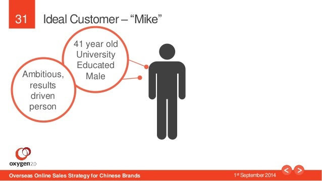 """31  Ideal Customer – """"Mike""""  41 year old  University  Educated  Ambitious, Male  results  driven  person  Overseas Online ..."""