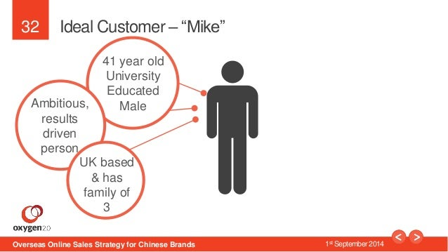 """32  Ideal Customer – """"Mike""""  41 year old  University  Educated  Ambitious, Male  results  driven  person  UK based  & has ..."""