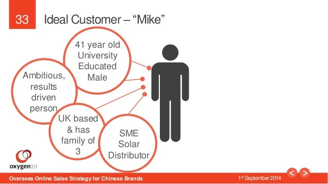 """33  Ideal Customer – """"Mike""""  41 year old  University  Educated  Ambitious, Male  results  driven  person  UK based  & has ..."""