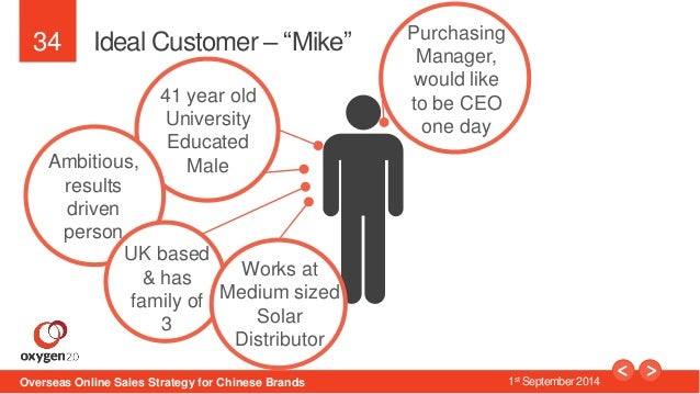 """34  Ideal Customer – """"Mike""""  41 year old  University  Educated  Ambitious, Male  results  driven  person  UK based  & has ..."""