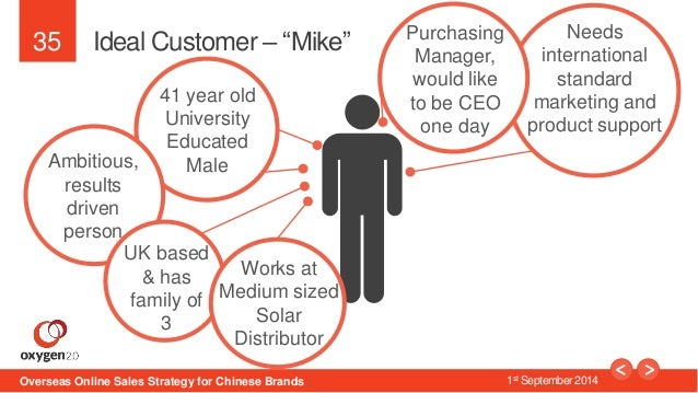 """35  Ideal Customer – """"Mike""""  41 year old  University  Educated  Ambitious, Male  results  driven  person  UK based  & has ..."""