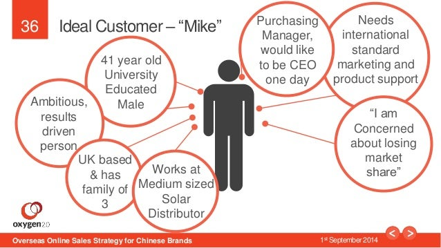 """36  Ideal Customer – """"Mike""""  41 year old  University  Educated  Ambitious, Male  results  driven  person  UK based  & has ..."""