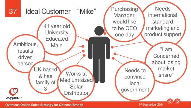 """37  Ideal Customer – """"Mike""""  41 year old  University  Educated  Ambitious, Male  results  driven  person  UK based  & has ..."""