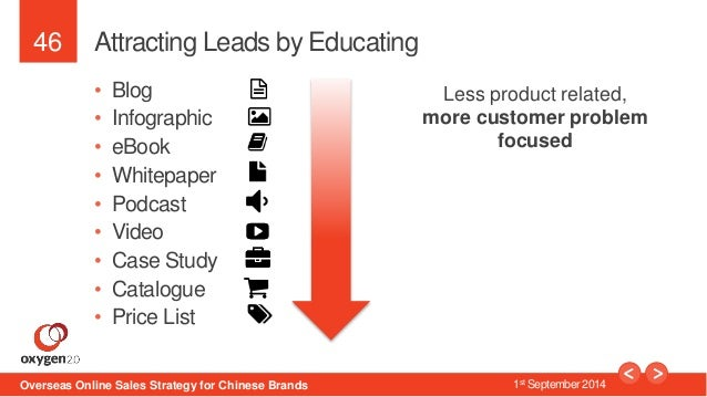 46  Attracting Leads by Educating  • Blog  • Infographic  • eBook  • Whitepaper  • Podcast  • Video  • Case Study  • Catal...