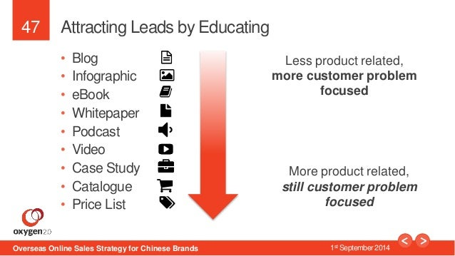 47  Attracting Leads by Educating  • Blog  • Infographic  • eBook  • Whitepaper  • Podcast  • Video  • Case Study  • Catal...