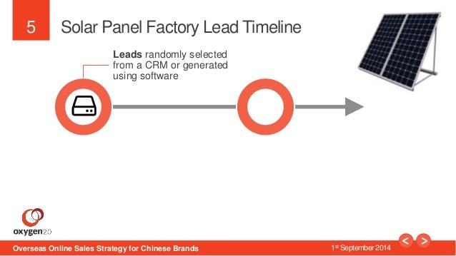 5  Solar Panel Factory Lead Timeline  Leads randomly selected  from a CRM or generated  using software  Overseas Online Sa...
