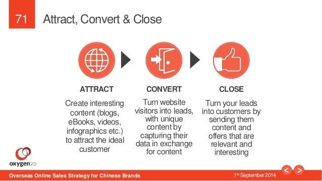 71  Attract, Convert & Close  ATTRACT  Create interesting  content (blogs,  eBooks, videos,  infographics etc.)  to attrac...