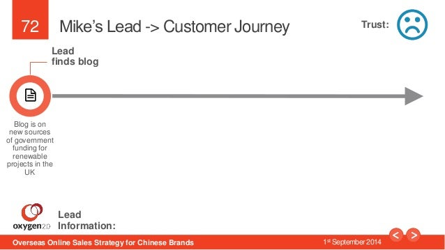 72  Mike's Lead -> Customer Journey  Lead  finds blog  Blog is on  new sources  of government  funding for  renewable  pro...