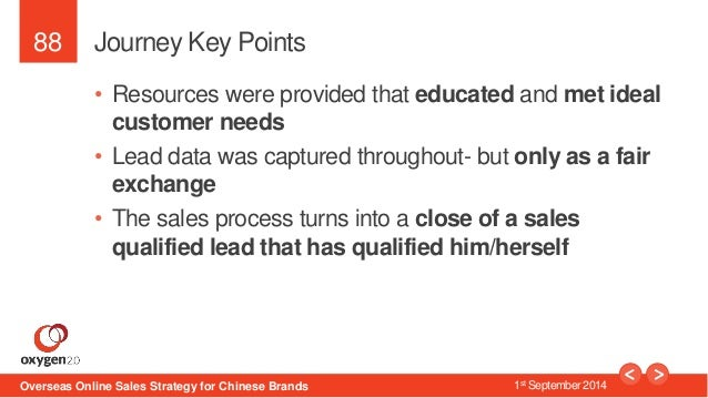 88  Journey Key Points  • Resources were provided that educated and met ideal  customer needs  • Lead data was captured th...