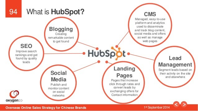 94  What is HubSpot?  Blogging  Creating  remarkable content  to get found  SEO  Improve search  rankings and get  found b...