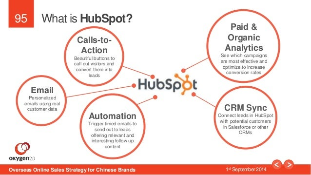 95  What is HubSpot?  Calls-to-  Action  Beautiful buttons to  call out visitors and  convert them into  leads  Email  Per...