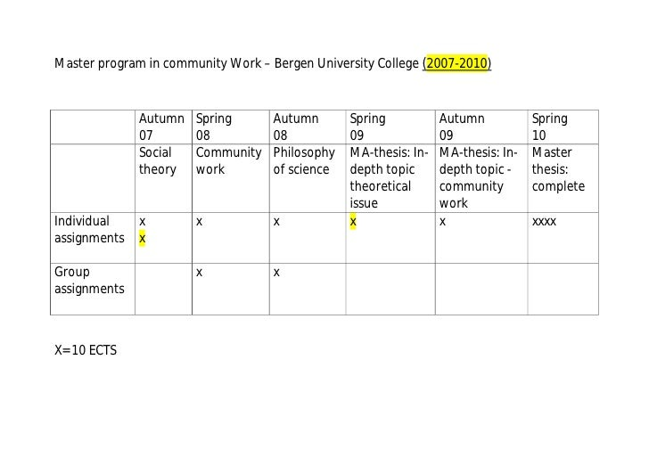 Master program in community Work – Bergen University College (2007-2010)                 Autumn   Spring       Autumn     ...