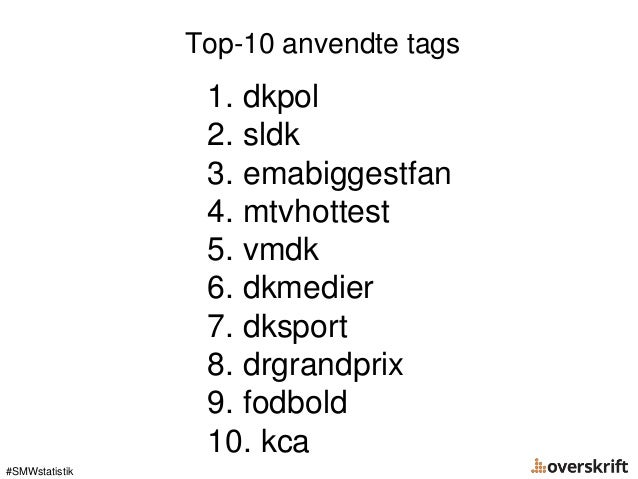 #SMWstatistik Top-10 anvendte tags 1. dkpol 2. sldk 3. emabiggestfan 4. mtvhottest 5. vmdk 6. dkmedier 7. dksport 8. drgra...