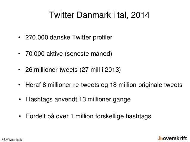 Twitter Danmark i tal, 2014 #SMWstatistik • 270.000 danske Twitter profiler • 70.000 aktive (seneste måned) • 26 millioner...