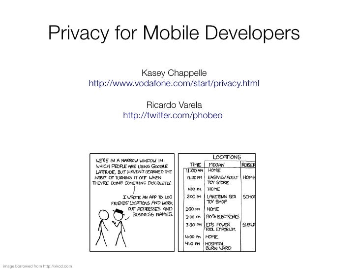 Privacy for Mobile Developers                                                    Kasey Chappelle                          ...