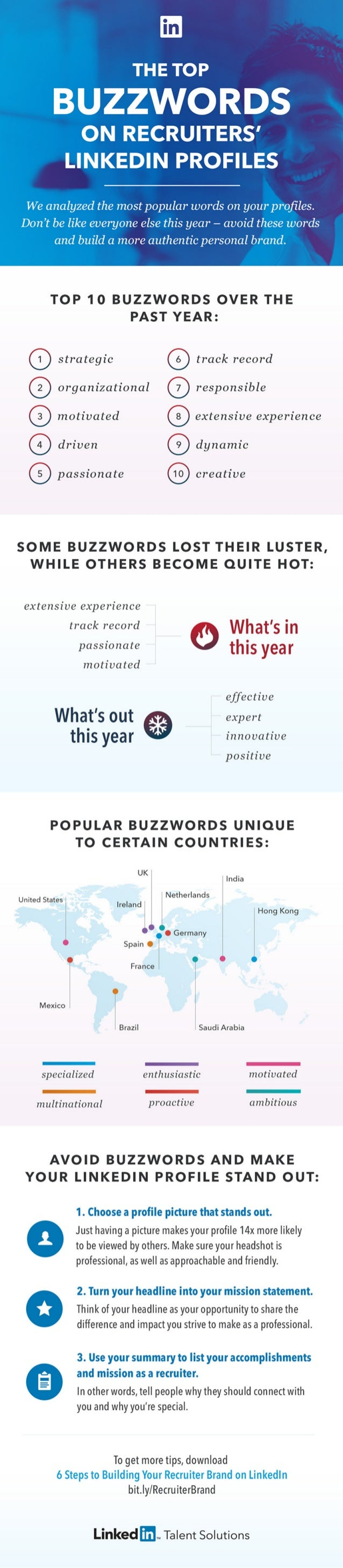 THE TOP  BUZZWORDS  ON RECRUITERS' LINKEDIN PROFILES  We analyzed the most popular words on your profiles.  Don't be like e...