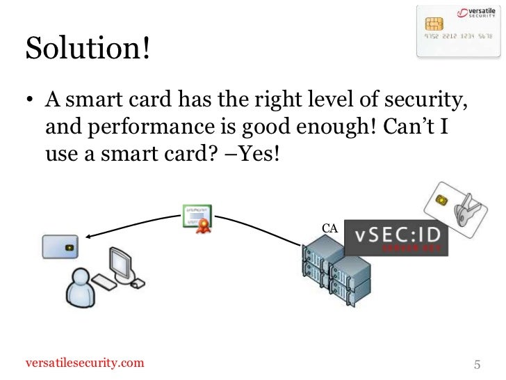 Solution!<br />A smart card has the right level of security, and performance is good enough! Can't I use a smart card? –Ye...